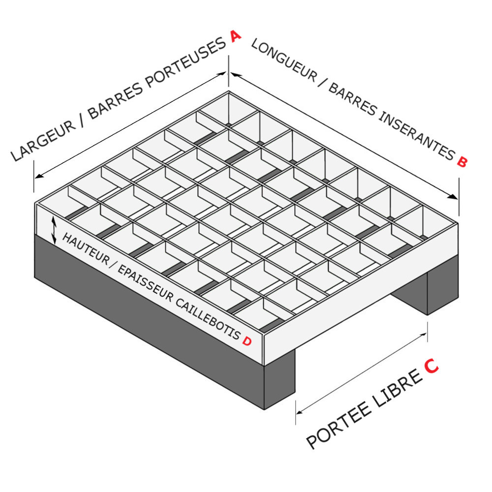 caillebotis sur mesure livraison dans 20 jours ouvrables. Black Bedroom Furniture Sets. Home Design Ideas